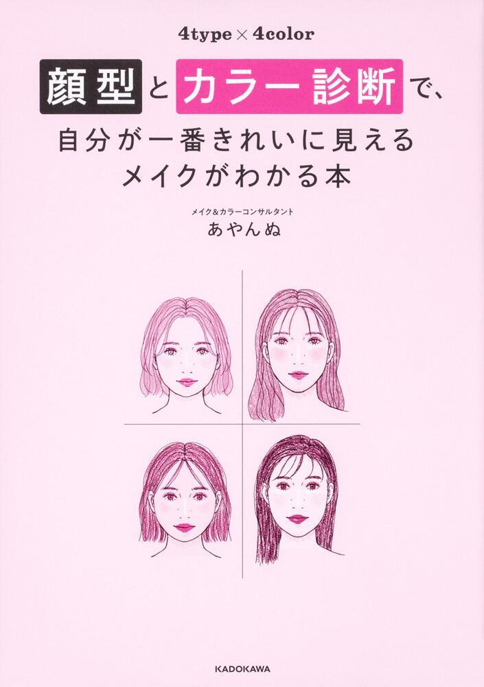 顔 の 形 診断 カメラ