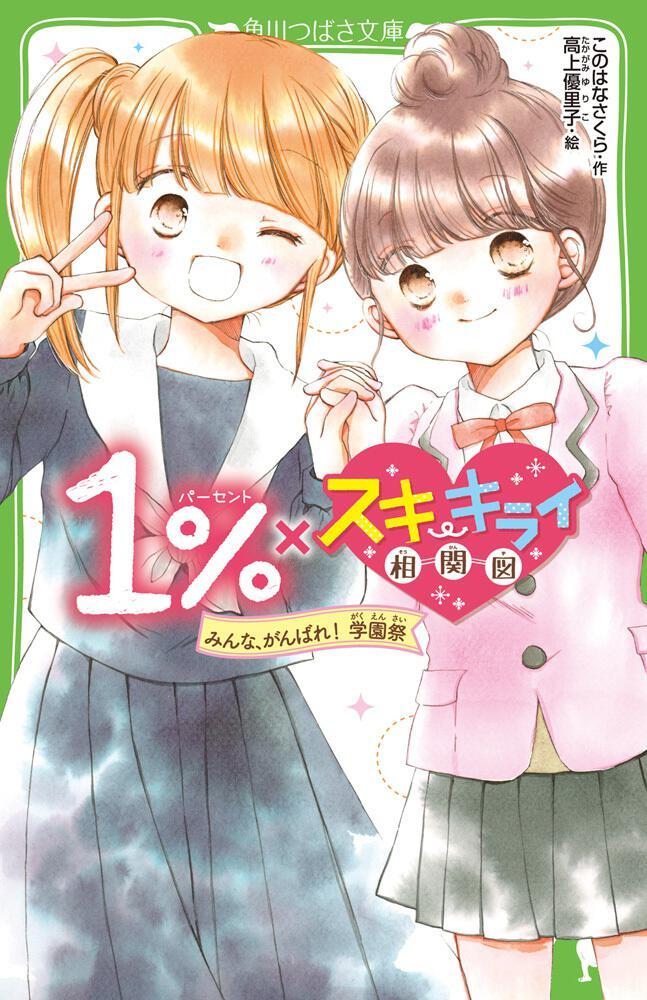 1%×スキ・キライ相関図 みんな、がんばれ! 学園祭