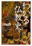 表紙:わかる仏教史